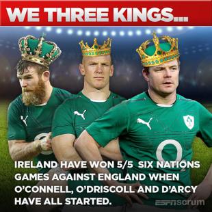 Infographic - Ireland