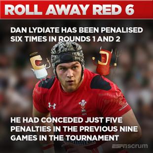 Infographic - Dan Lydiate